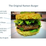 What-is-a-Ramen-Burger-web
